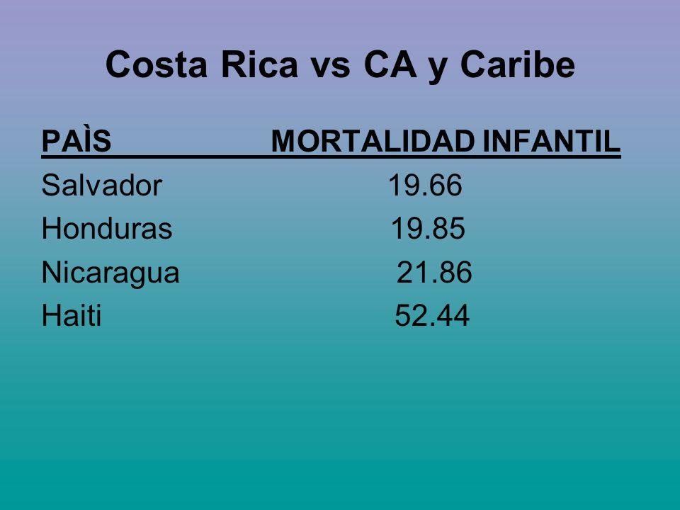Costa Rica vs CA y Caribe