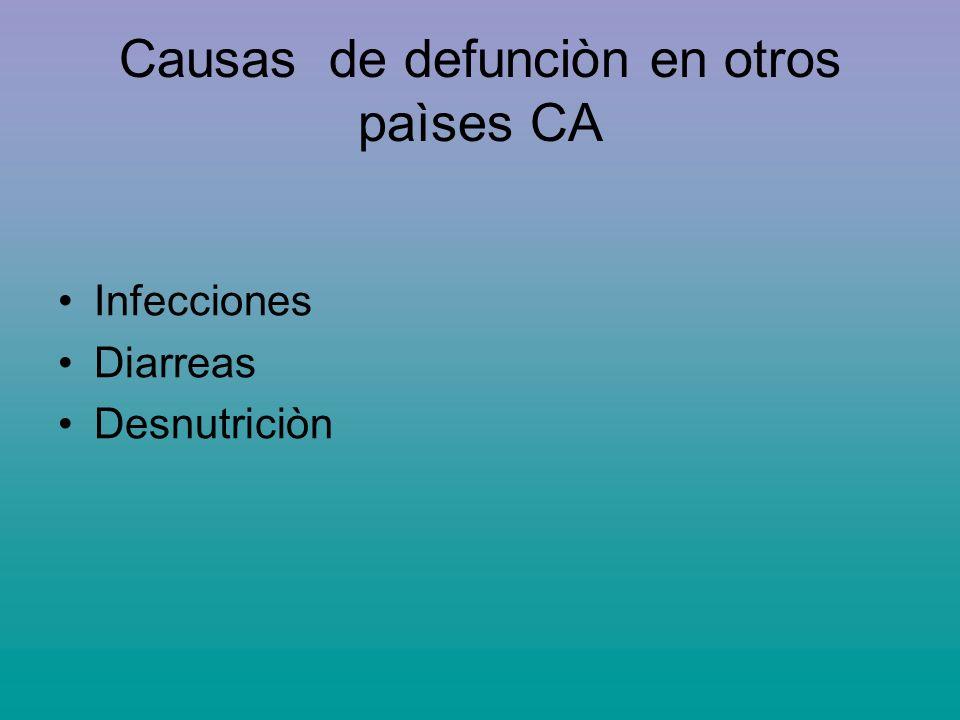 Causas de defunciòn en otros paìses CA