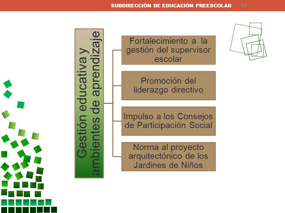 Gestión educativa y ambientes de aprendizaje