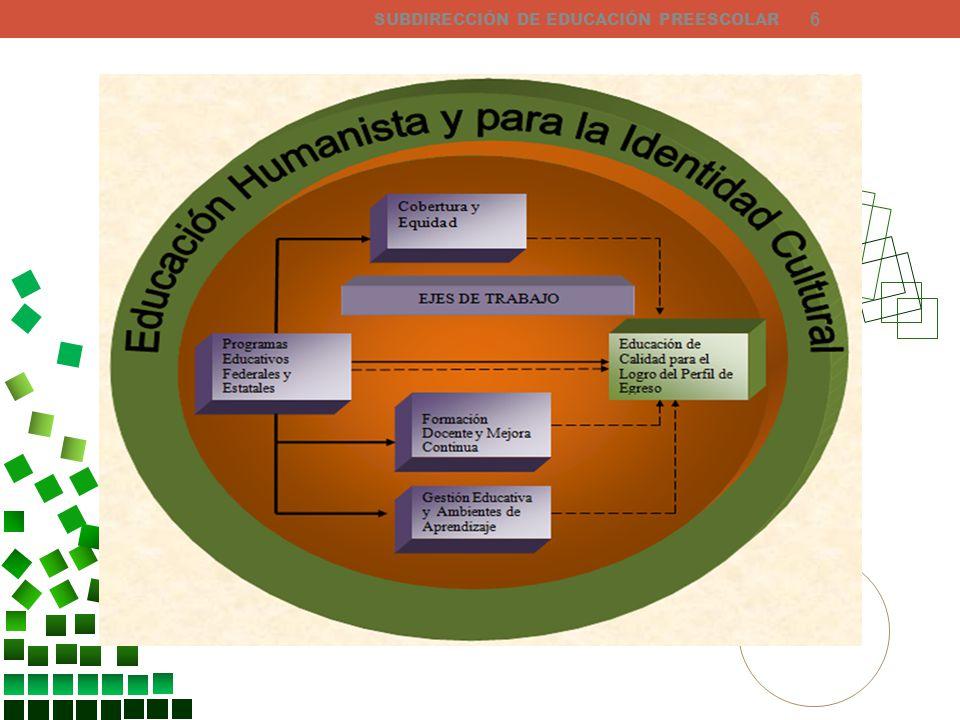 SUBDIRECCIÓN DE EDUCACIÓN PREESCOLAR