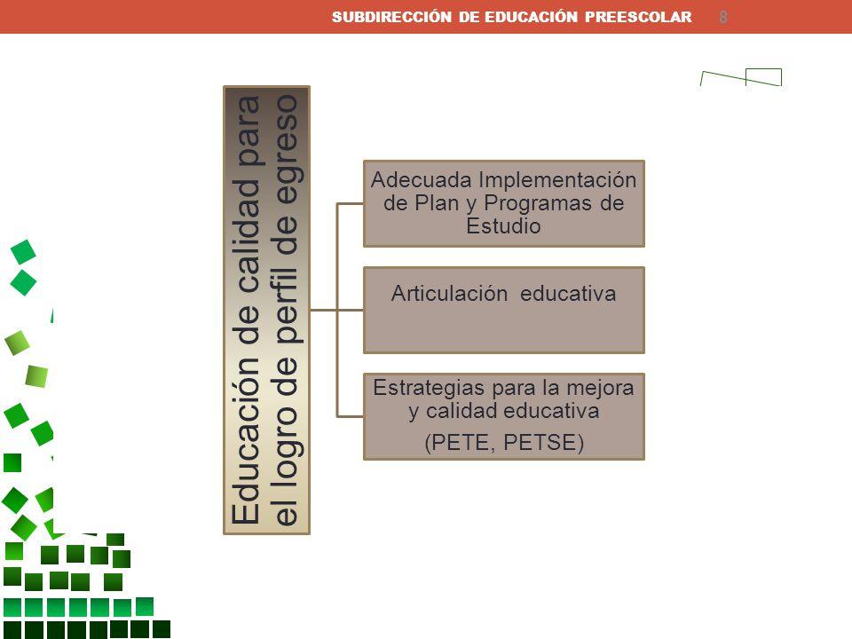 Educación de calidad para el logro de perfil de egreso
