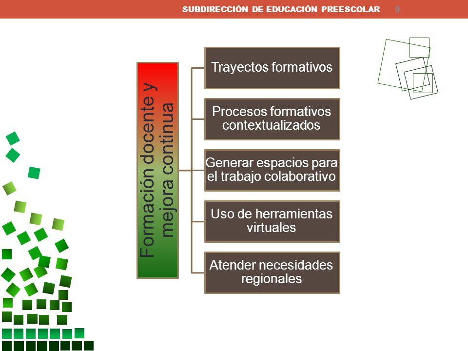 Formación docente y mejora continua