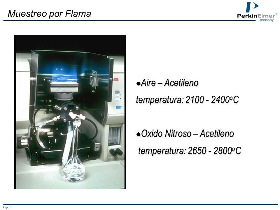 Oxido Nitroso – Acetileno temperatura: 2650 - 2800oC