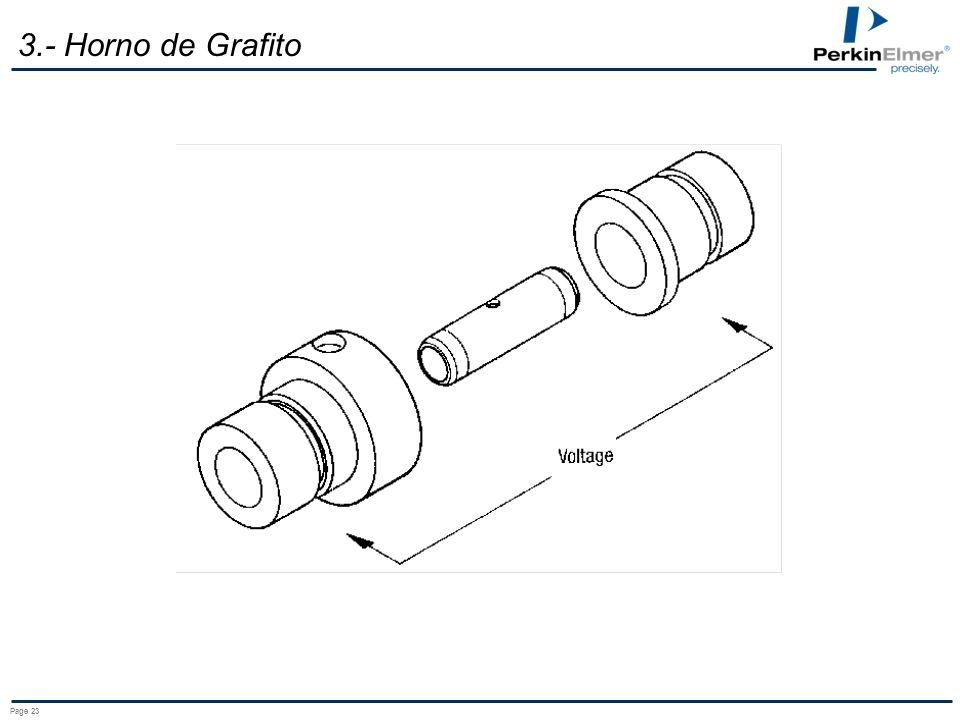 3.- Horno de Grafito Page 23