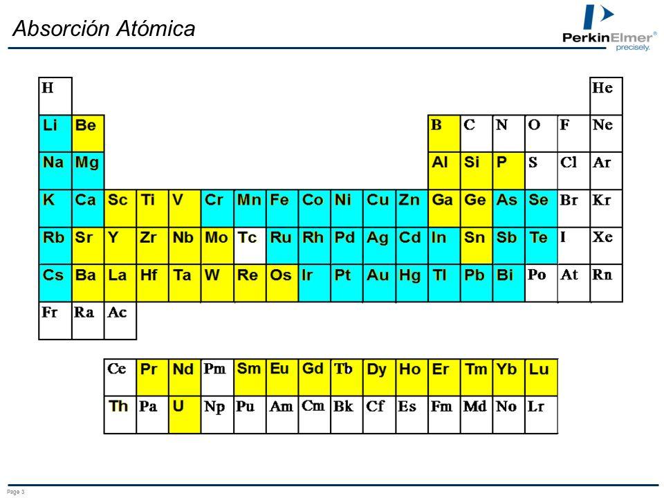 Absorción Atómica Page 3