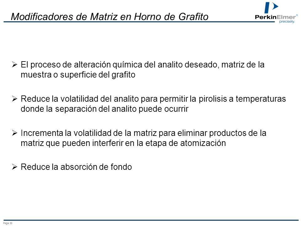 Modificadores de Matriz en Horno de Grafito