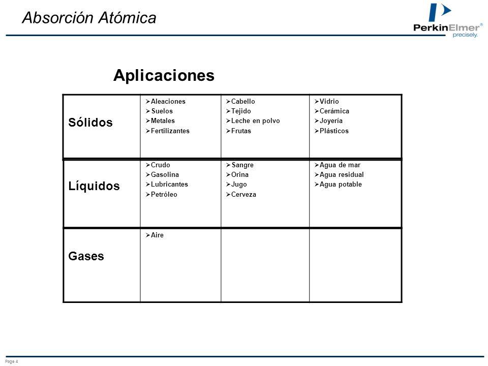 Absorción Atómica Aplicaciones Sólidos Líquidos Gases Aleaciones