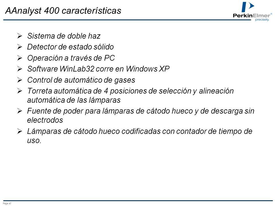 AAnalyst 400 características
