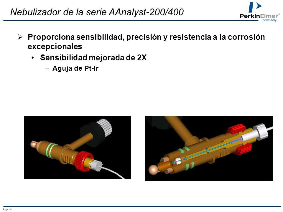 Nebulizador de la serie AAnalyst-200/400