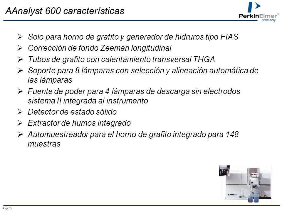 AAnalyst 600 características