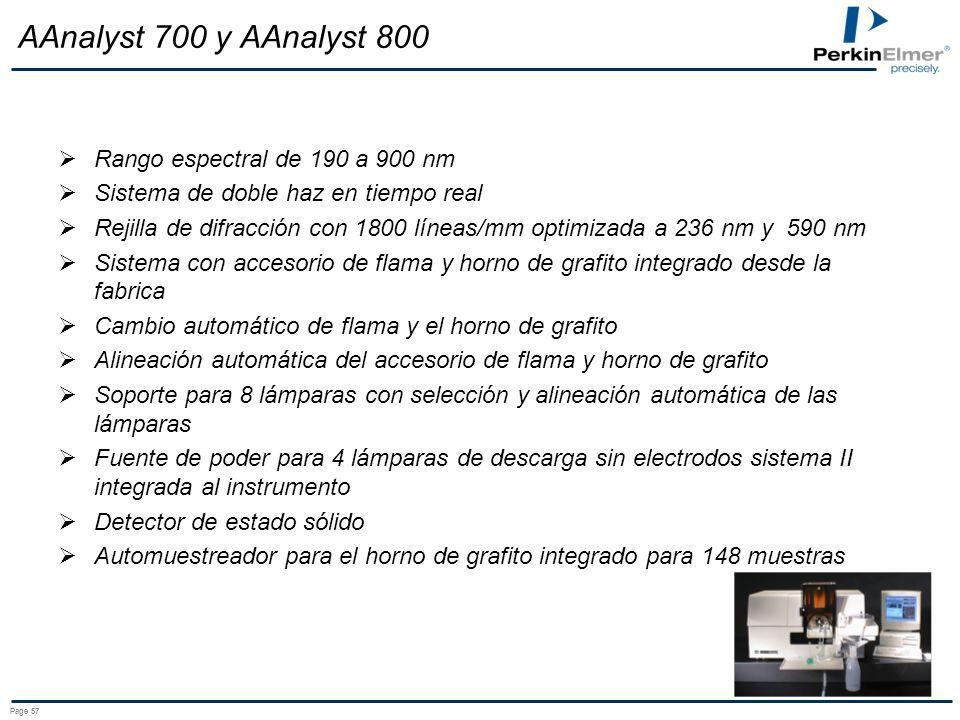 AAnalyst 700 y AAnalyst 800 Rango espectral de 190 a 900 nm