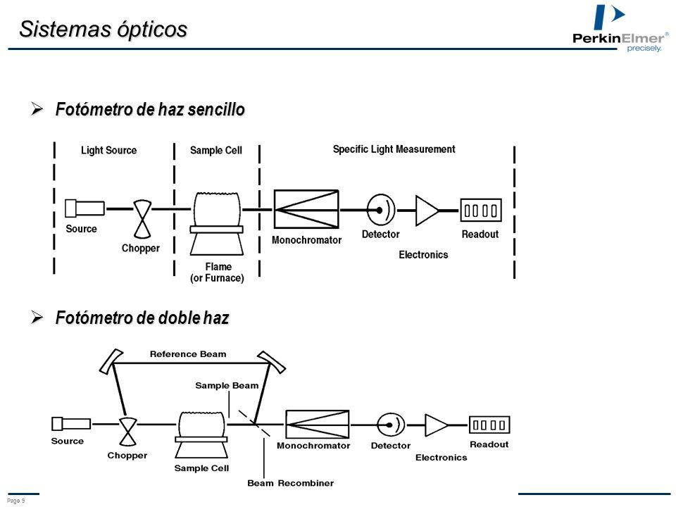 Sistemas ópticos Fotómetro de haz sencillo Fotómetro de doble haz