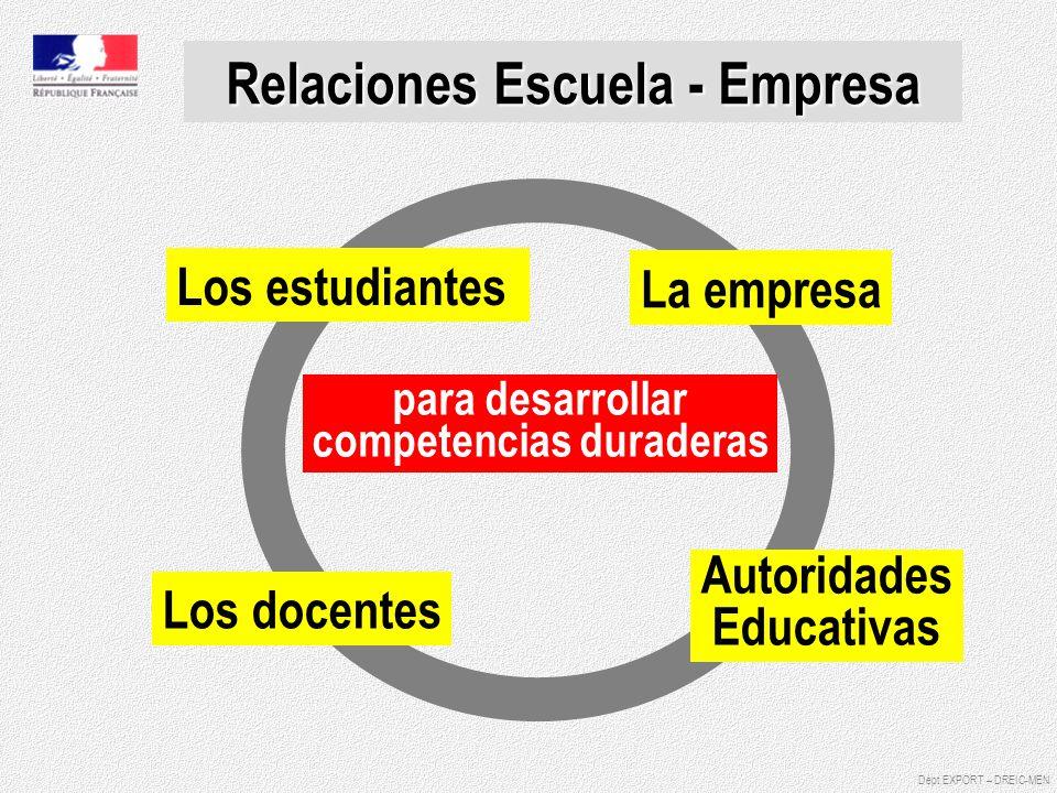 Relaciones Escuela - Empresa competencias duraderas