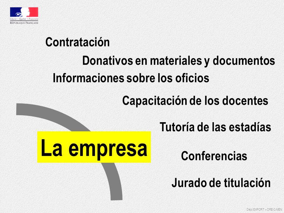 La empresa Contratación Donativos en materiales y documentos