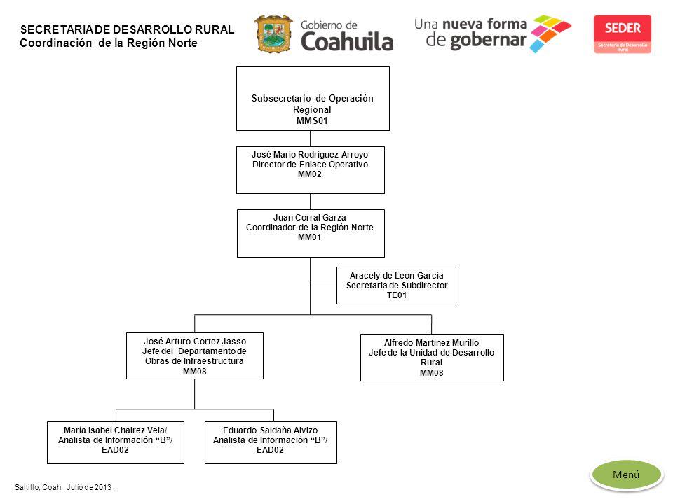 SECRETARIA DE DESARROLLO RURAL Coordinación de la Región Norte