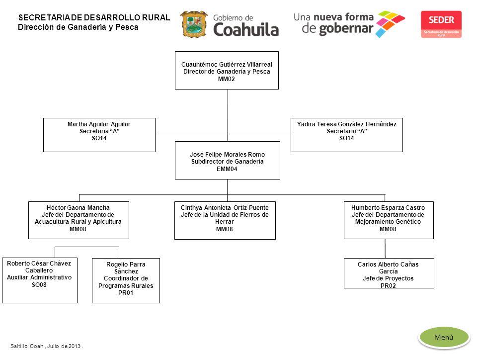 SECRETARIA DE DESARROLLO RURAL Dirección de Ganadería y Pesca