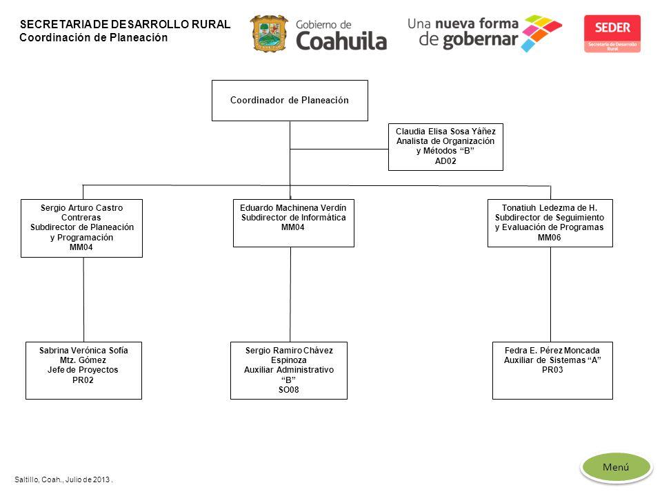 SECRETARIA DE DESARROLLO RURAL Coordinación de Planeación
