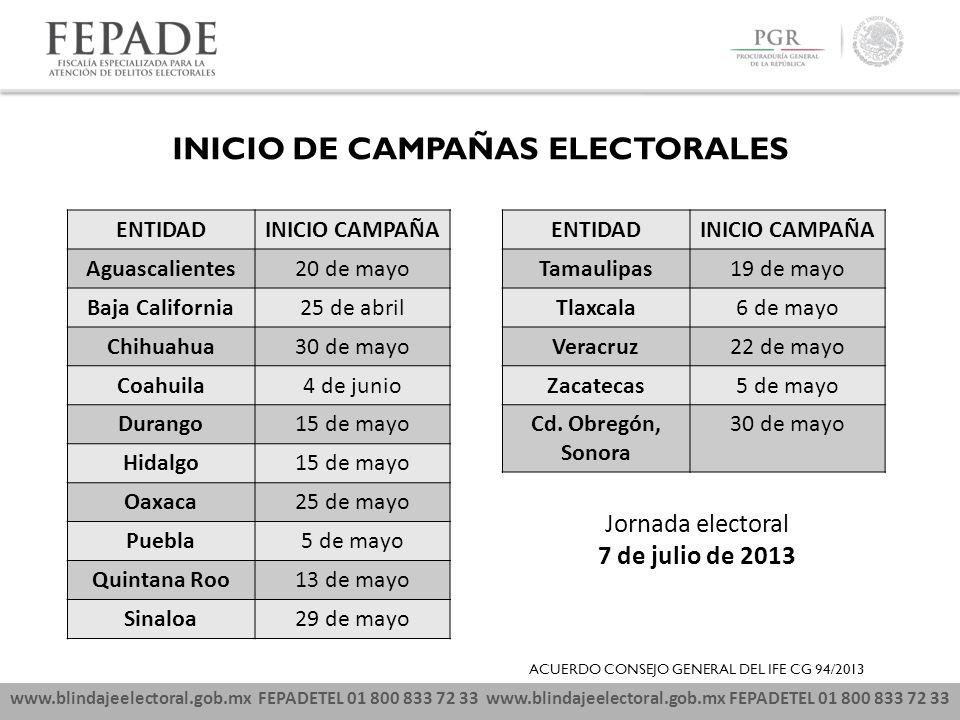 INICIO DE CAMPAÑAS ELECTORALES