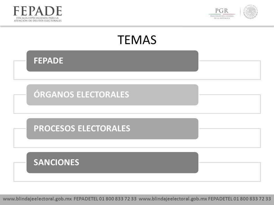 TEMAS FEPADE ÓRGANOS ELECTORALES PROCESOS ELECTORALES SANCIONES