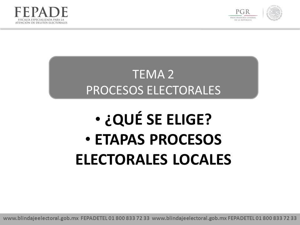 ETAPAS PROCESOS ELECTORALES LOCALES