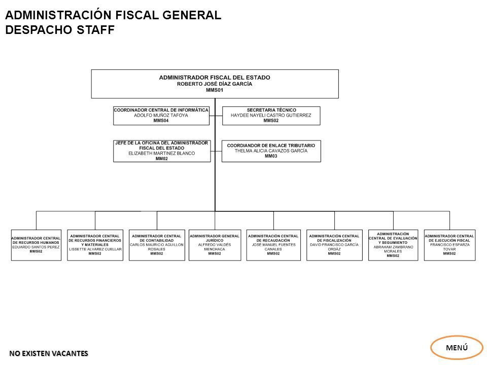 ADMINISTRACIÓN FISCAL GENERAL DESPACHO STAFF