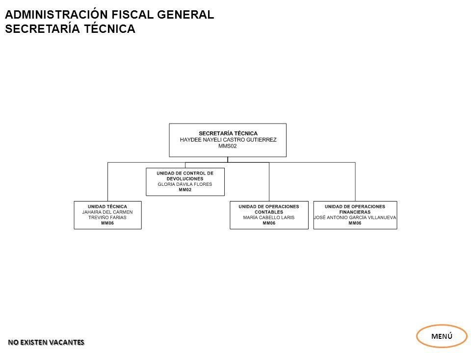 ADMINISTRACIÓN FISCAL GENERAL SECRETARÍA TÉCNICA