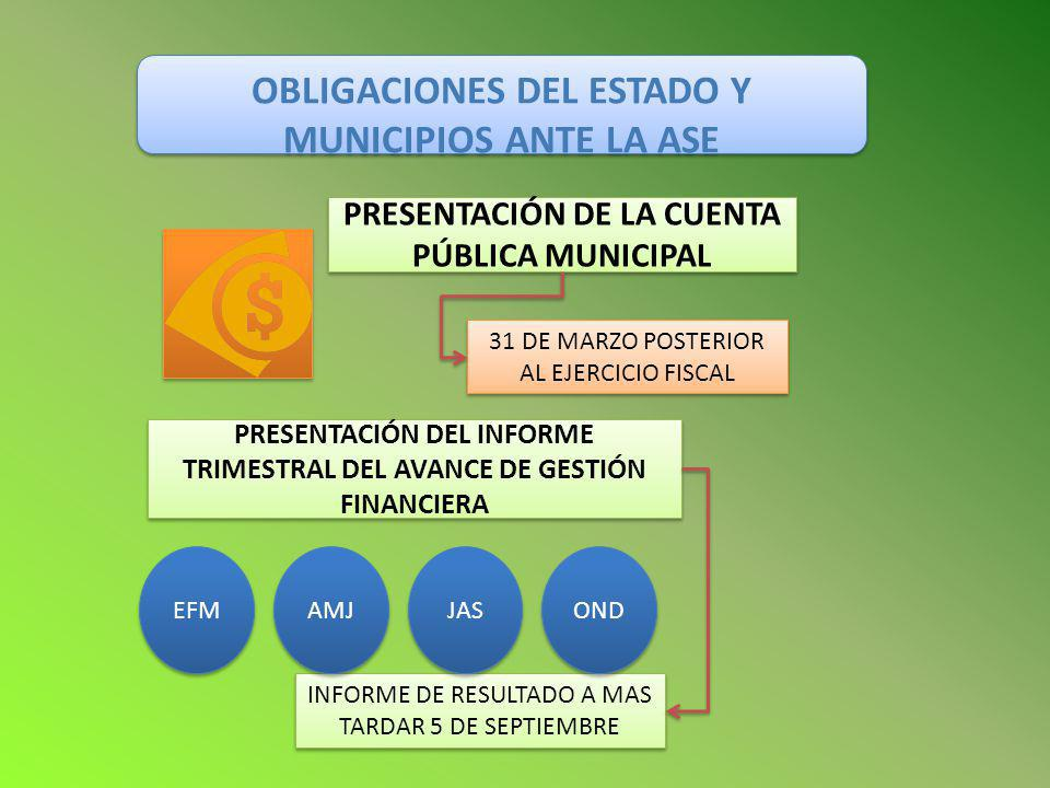 OBLIGACIONES DEL ESTADO Y MUNICIPIOS ANTE LA ASE