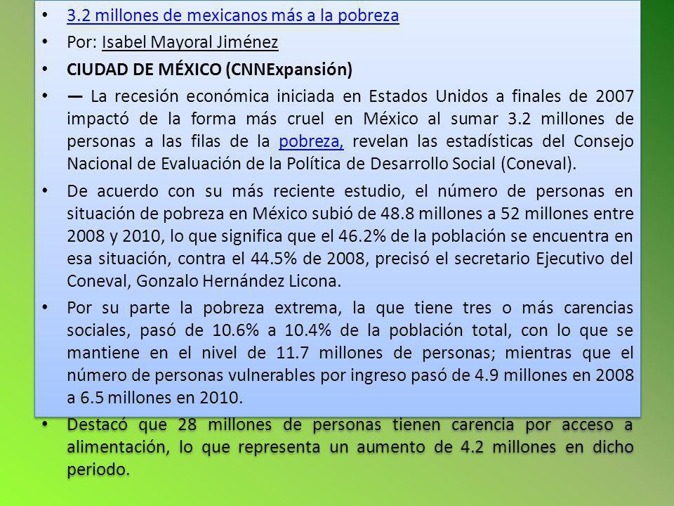 3.2 millones de mexicanos más a la pobreza