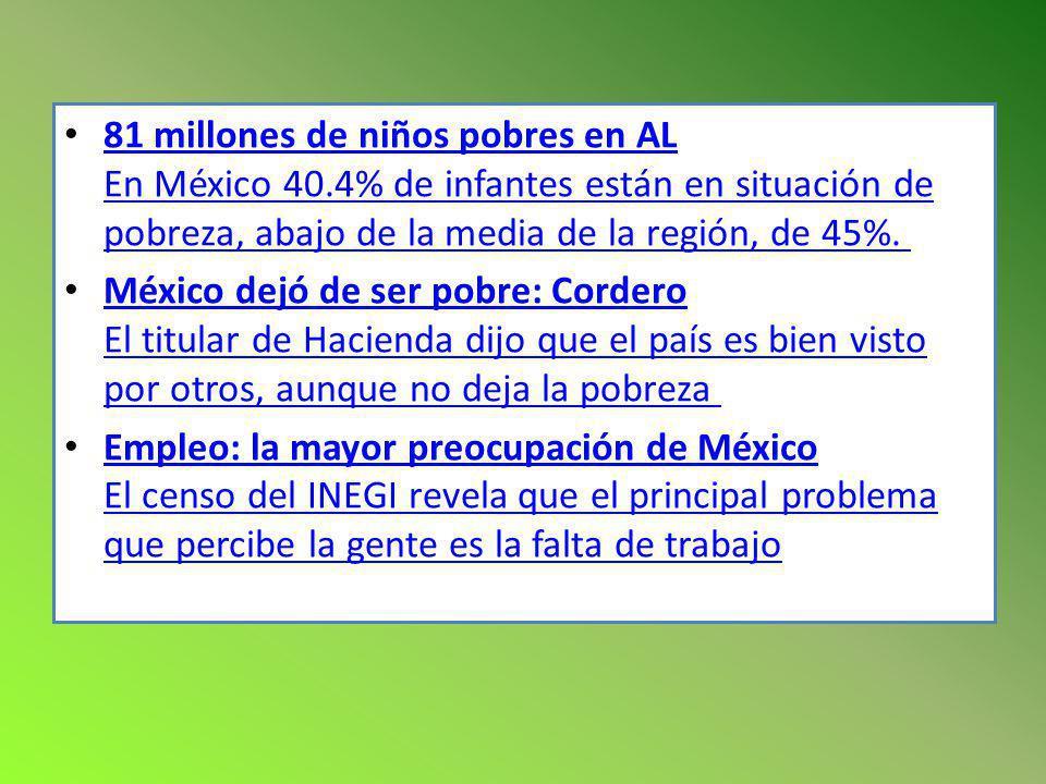 81 millones de niños pobres en AL En México 40
