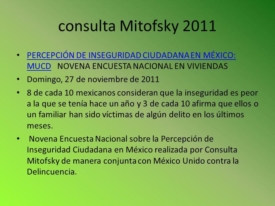 consulta Mitofsky 2011 PERCEPCIÓN DE INSEGURIDAD CIUDADANA EN MÉXICO: MUCD NOVENA ENCUESTA NACIONAL EN VIVIENDAS.
