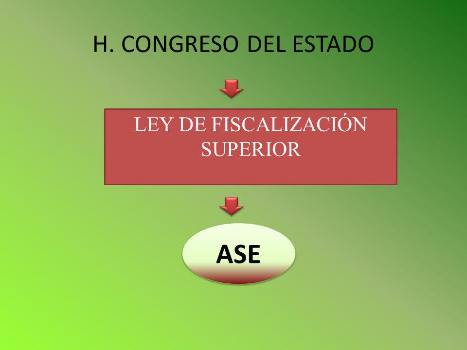 LEY DE FISCALIZACIÓN SUPERIOR