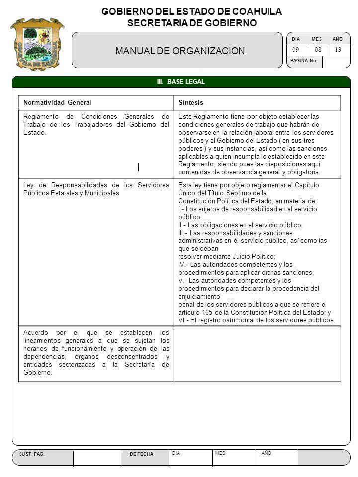 GOBIERNO DEL ESTADO DE COAHUILA SECRETARIA DE GOBIERNO