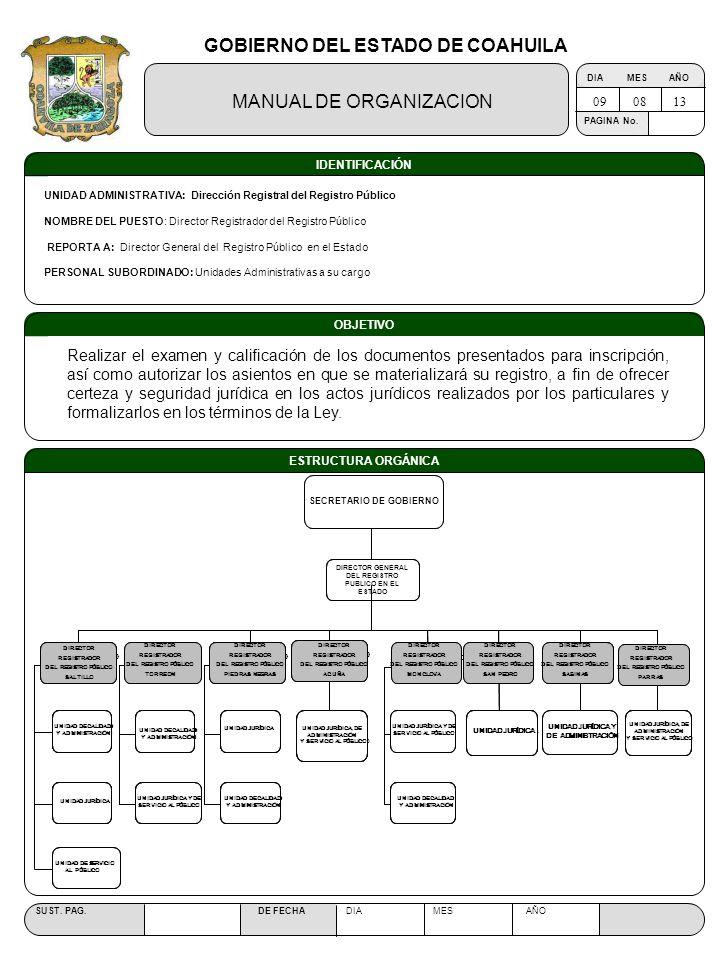 GOBIERNO DEL ESTADO DE COAHUILA SECRETARIO DE GOBIERNO
