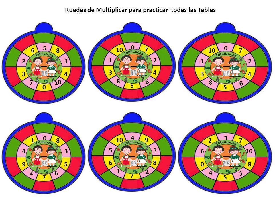 5 8 6 2 1 3 4 7 10 9 Ruedas de Multiplicar para practicar todas las Tablas __