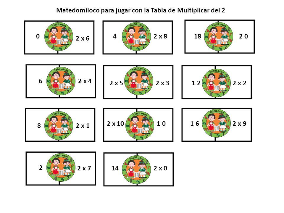 Matedomiloco para jugar con la Tabla de Multiplicar del 2