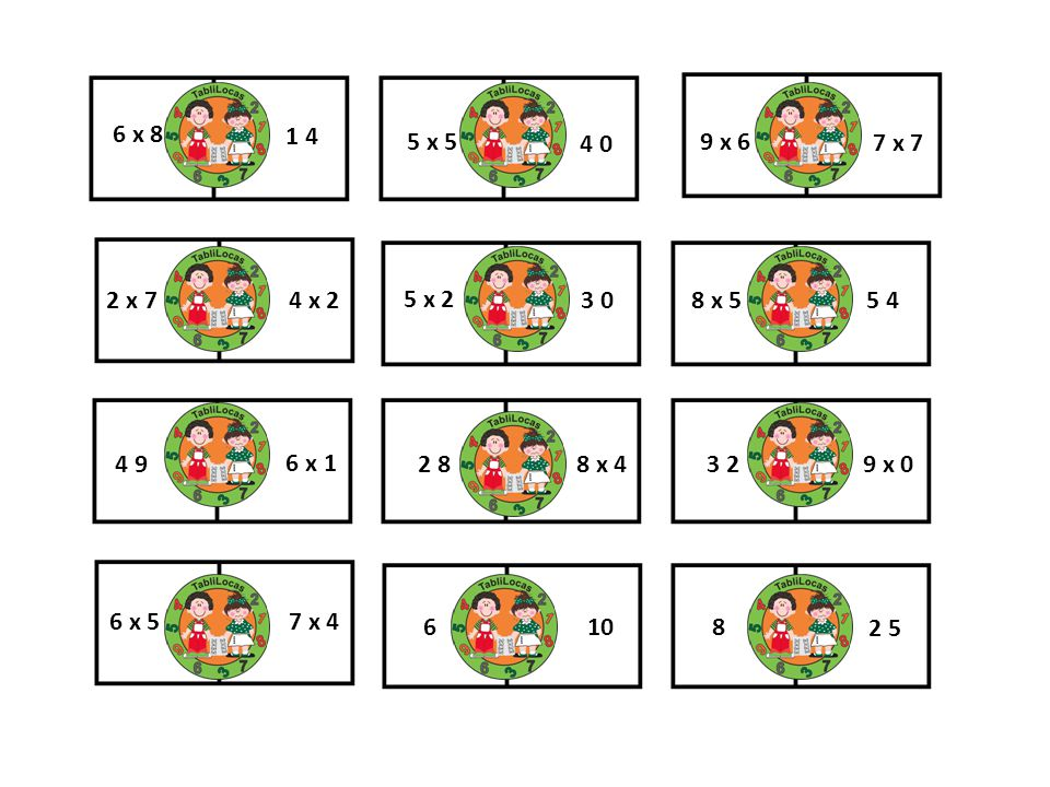 6 x 8 1 4. 5 x 5. 4 0. 9 x 6. 7 x 7. 2 x 7. 4 x 2. 5 x 2. 3 0. 8 x 5. 5 4. 4 9. 6 x 1. 2 8.