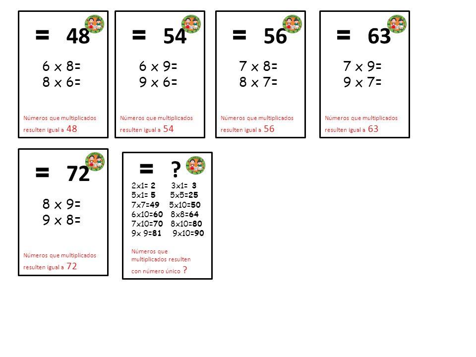 6 x 8= 8 x 6= = 48. Números que multiplicados resulten igual a 48. 6 x 9= 9 x 6= = 54. Números que multiplicados resulten igual a 54.