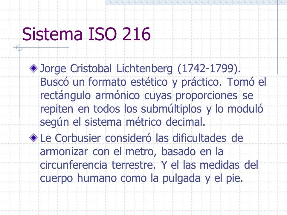 Sistema ISO 216