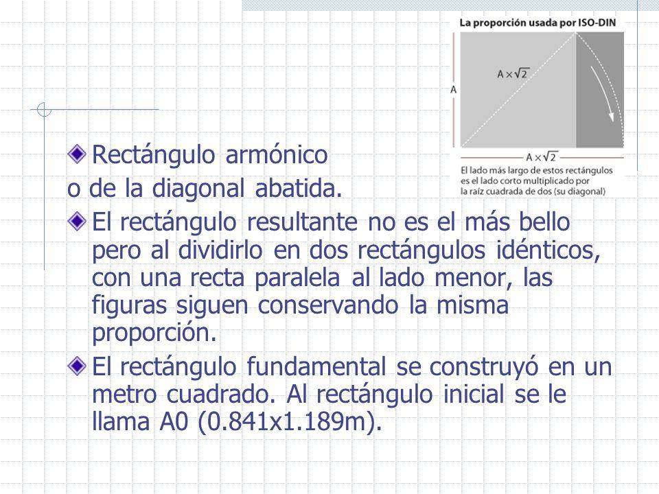 Rectángulo armónico o de la diagonal abatida.