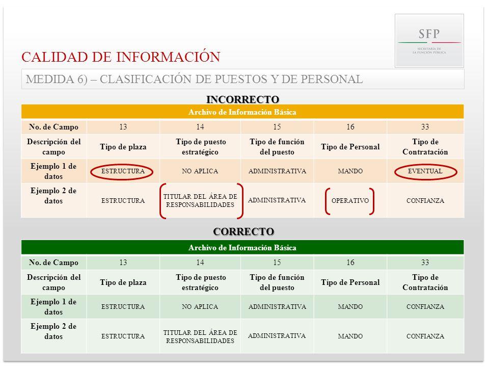 CALIDAD DE INFORMACIÓN