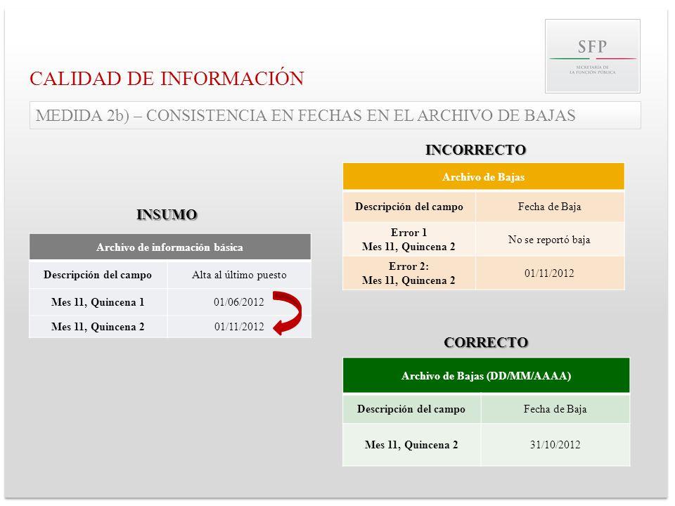 Archivo de información básica Archivo de Bajas (DD/MM/AAAA)