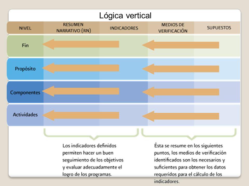 Lógica vertical