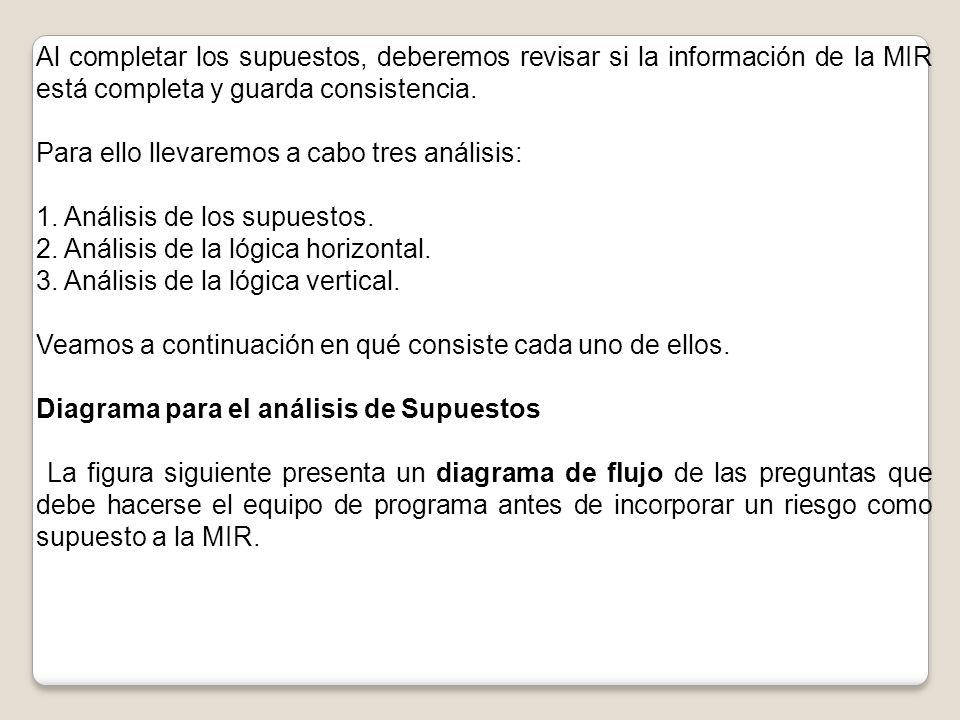 Al completar los supuestos, deberemos revisar si la información de la MIR está completa y guarda consistencia.