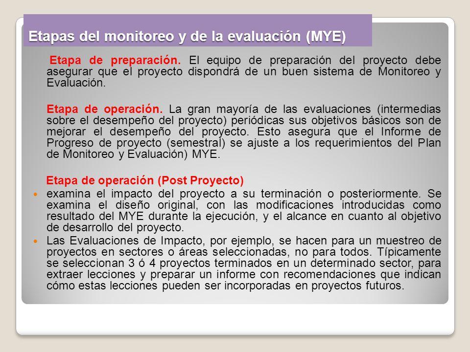 Etapas del monitoreo y de la evaluación (MYE)