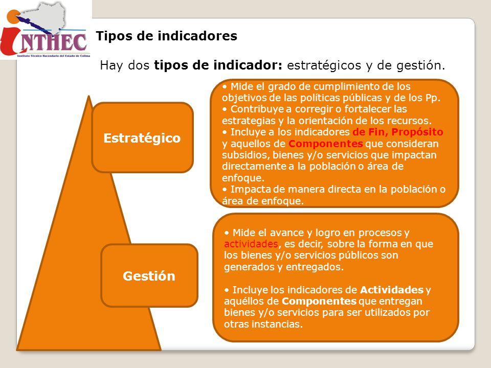 Hay dos tipos de indicador: estratégicos y de gestión.