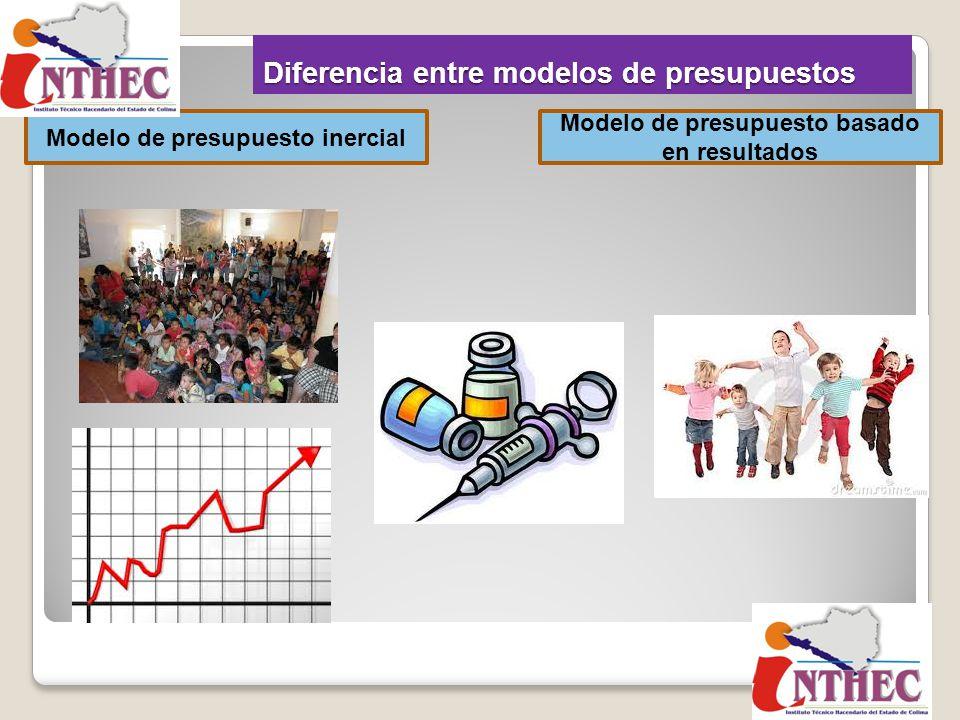 Diferencia entre modelos de presupuestos