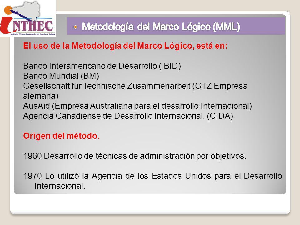 Metodología del Marco Lógico (MML)