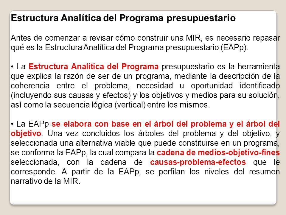 Estructura Analítica del Programa presupuestario
