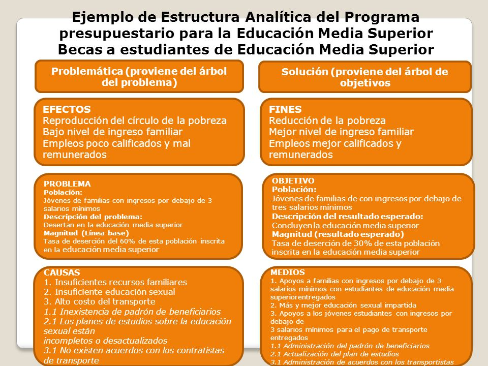 Becas a estudiantes de Educación Media Superior