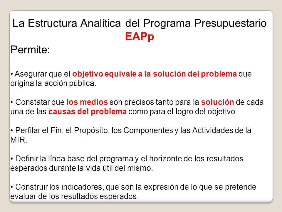 La Estructura Analítica del Programa Presupuestario EAPp